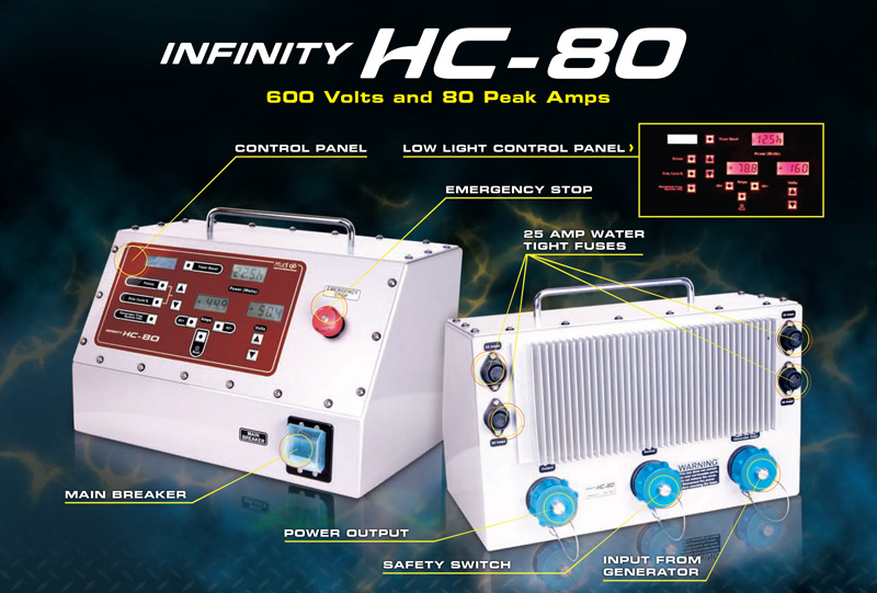 The Infintiy HC-80 Electrofishing Control Box